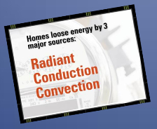Home Energy Loss Comes From 3 Major Sources