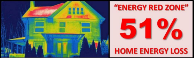 Home Energy Loss In Your Attic - The Red Zone